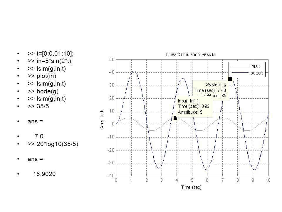 >> t=[0:0.01:10]; >> in=5*sin(2*t); >> lsim(g,in,t) >> plot(in) >> bode(g) >> 35/5. ans = 7.0.